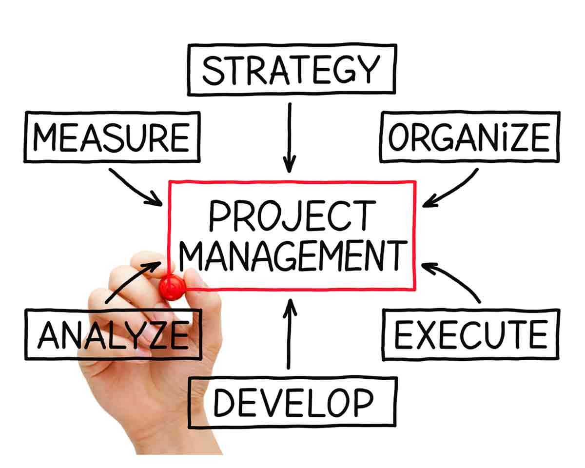 Curso PROJECT MANAGEMENT de ingenierosVA
